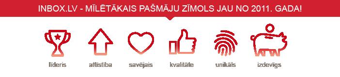 Inbox.lv